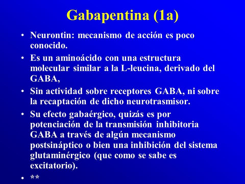 Gabapentina (1a) Neurontin: mecanismo de acción es poco conocido.