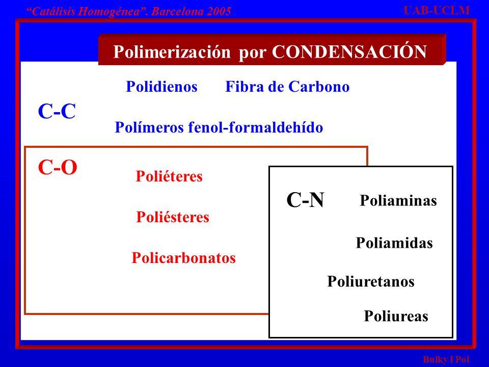 Polimerización por CONDENSACIÓN Polímeros fenol-formaldehído