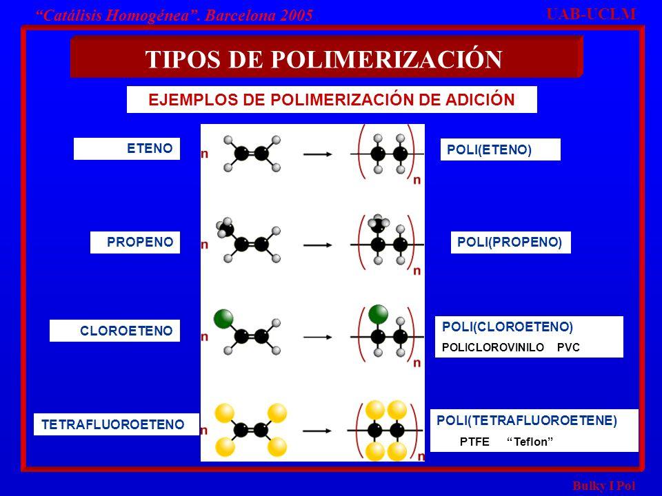 TIPOS DE POLIMERIZACIÓN EJEMPLOS DE POLIMERIZACIÓN DE ADICIÓN