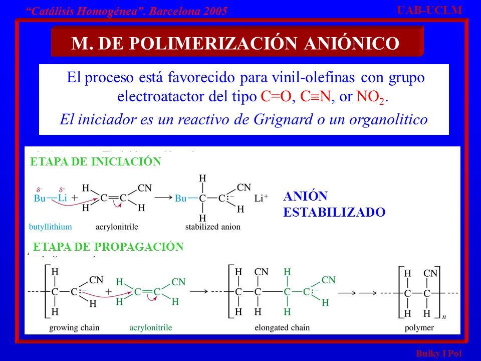 M. DE POLIMERIZACIÓN ANIÓNICO