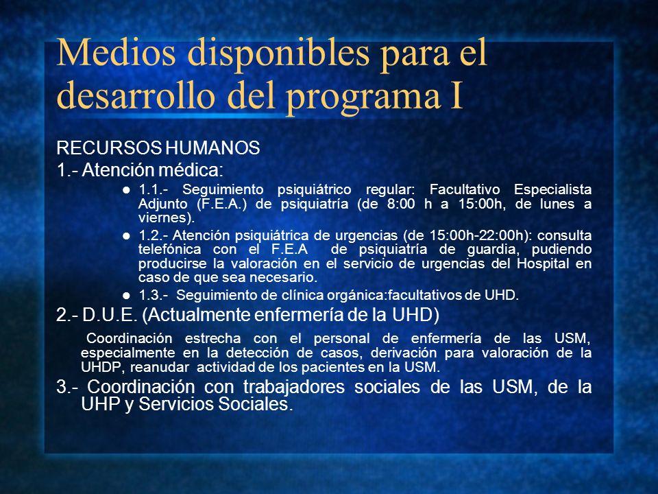 Medios disponibles para el desarrollo del programa I