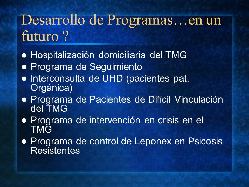 Desarrollo de Programas…en un futuro