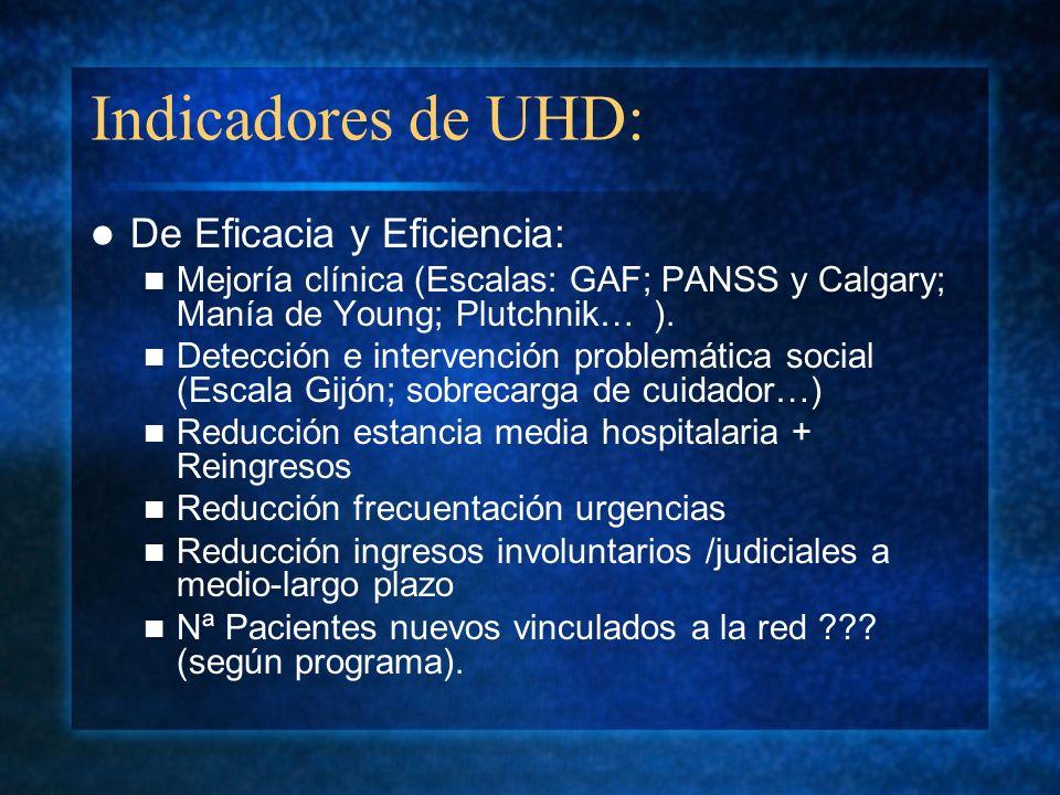 Indicadores de UHD: De Eficacia y Eficiencia: