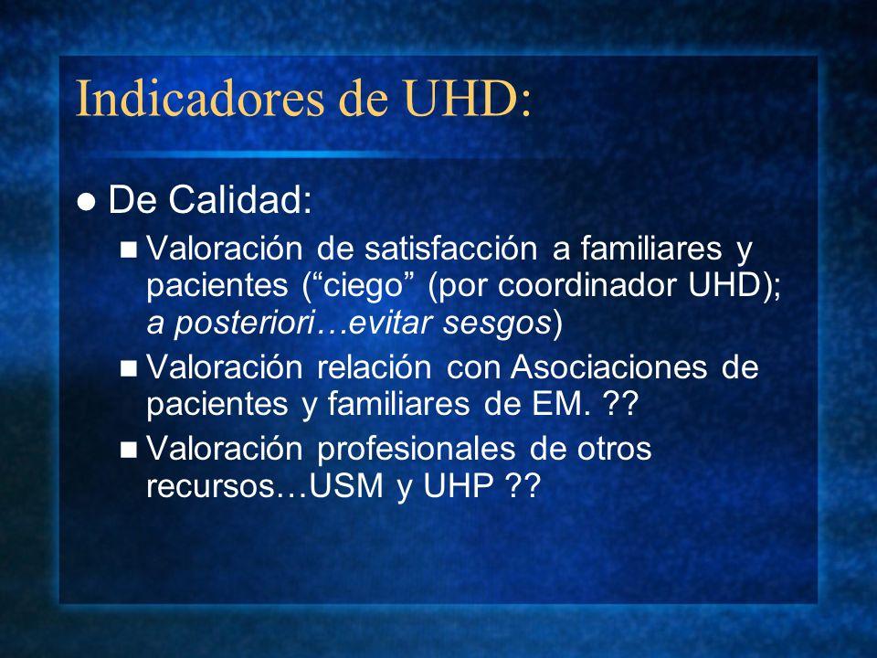 Indicadores de UHD: De Calidad: