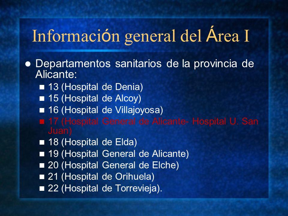 Información general del Área I