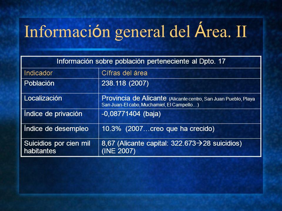 Información general del Área. II