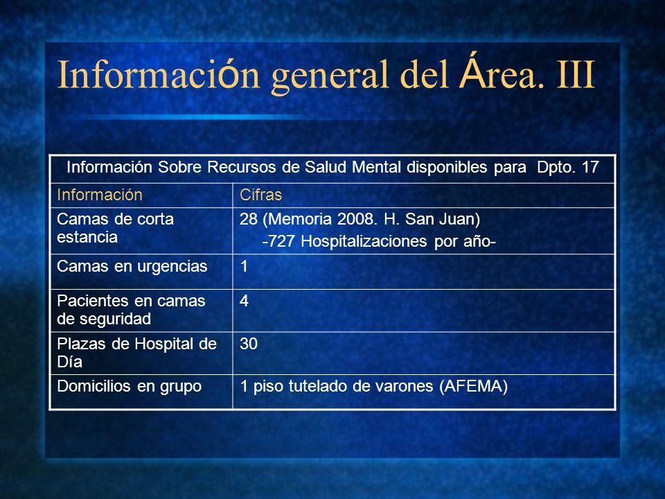 Información general del Área. III