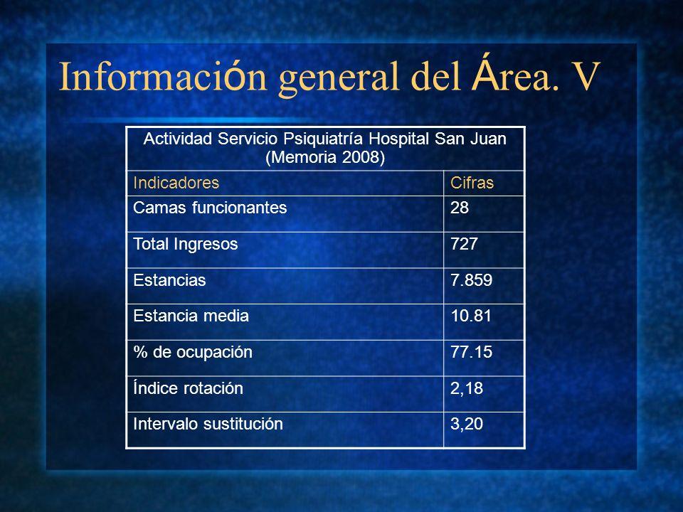 Información general del Área. V