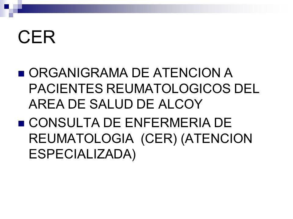 CER ORGANIGRAMA DE ATENCION A PACIENTES REUMATOLOGICOS DEL AREA DE SALUD DE ALCOY.