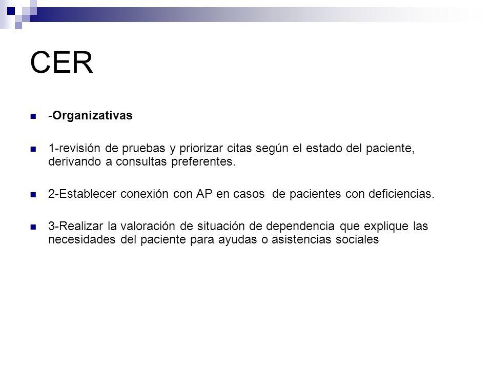 CER -Organizativas. 1-revisión de pruebas y priorizar citas según el estado del paciente, derivando a consultas preferentes.