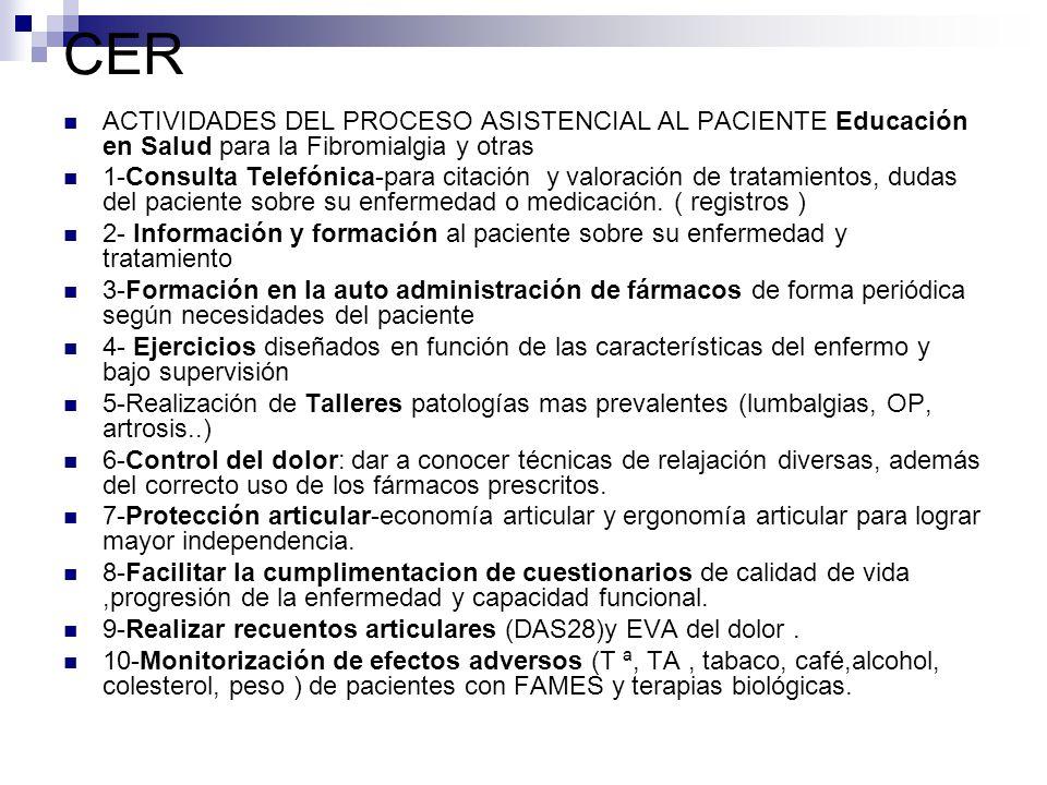 CER ACTIVIDADES DEL PROCESO ASISTENCIAL AL PACIENTE Educación en Salud para la Fibromialgia y otras.