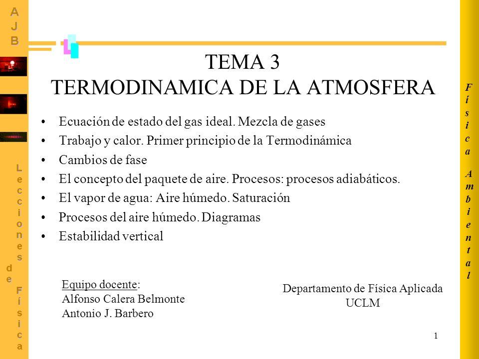 TEMA 3 TERMODINAMICA DE LA ATMOSFERA