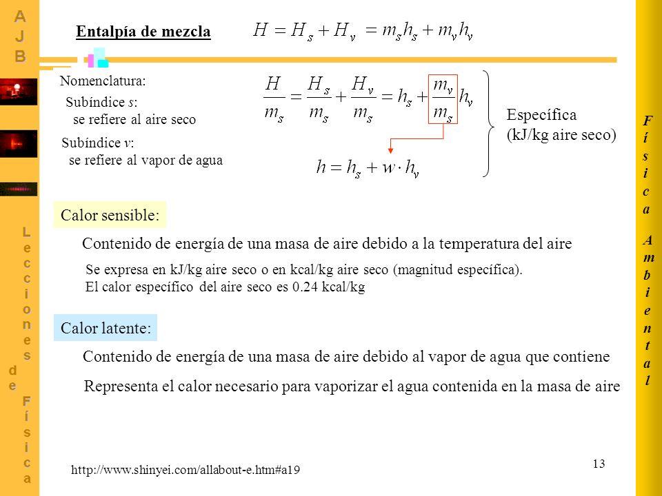 Entalpía de mezcla Específica (kJ/kg aire seco) Calor sensible: