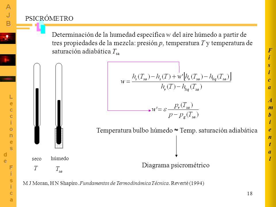 Temperatura bulbo húmedo  Temp. saturación adiabática