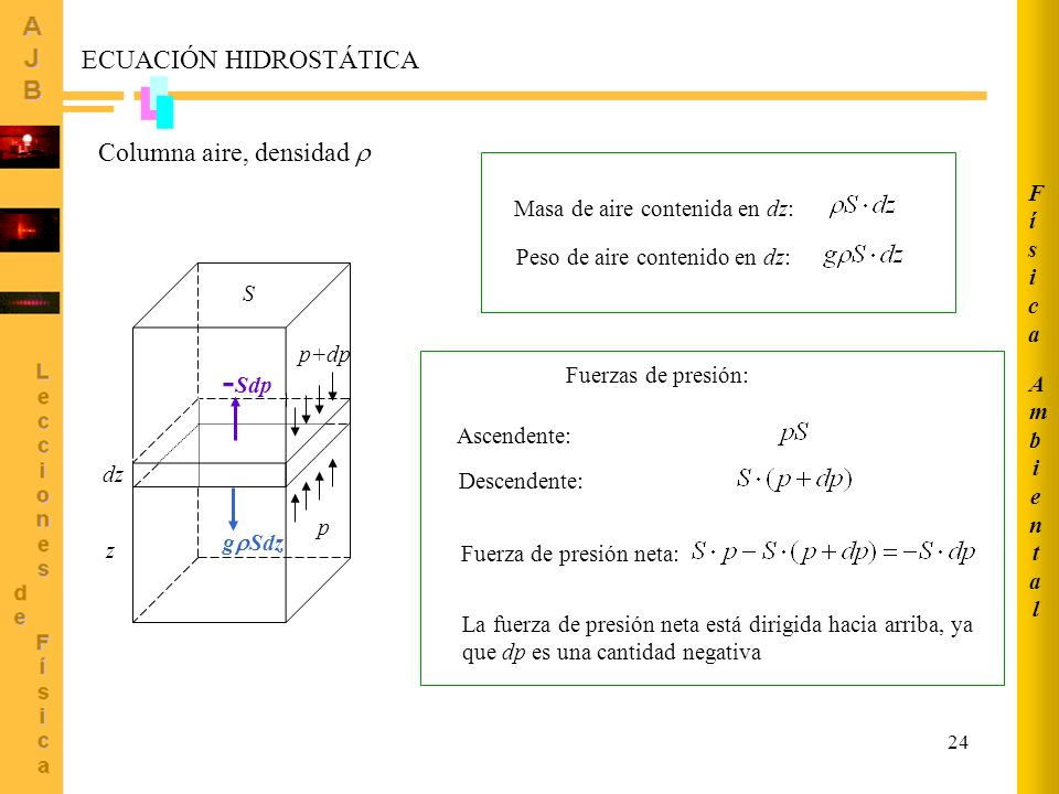 p+dp -Sdp dz p gSdz z ECUACIÓN HIDROSTÁTICA Columna aire, densidad 