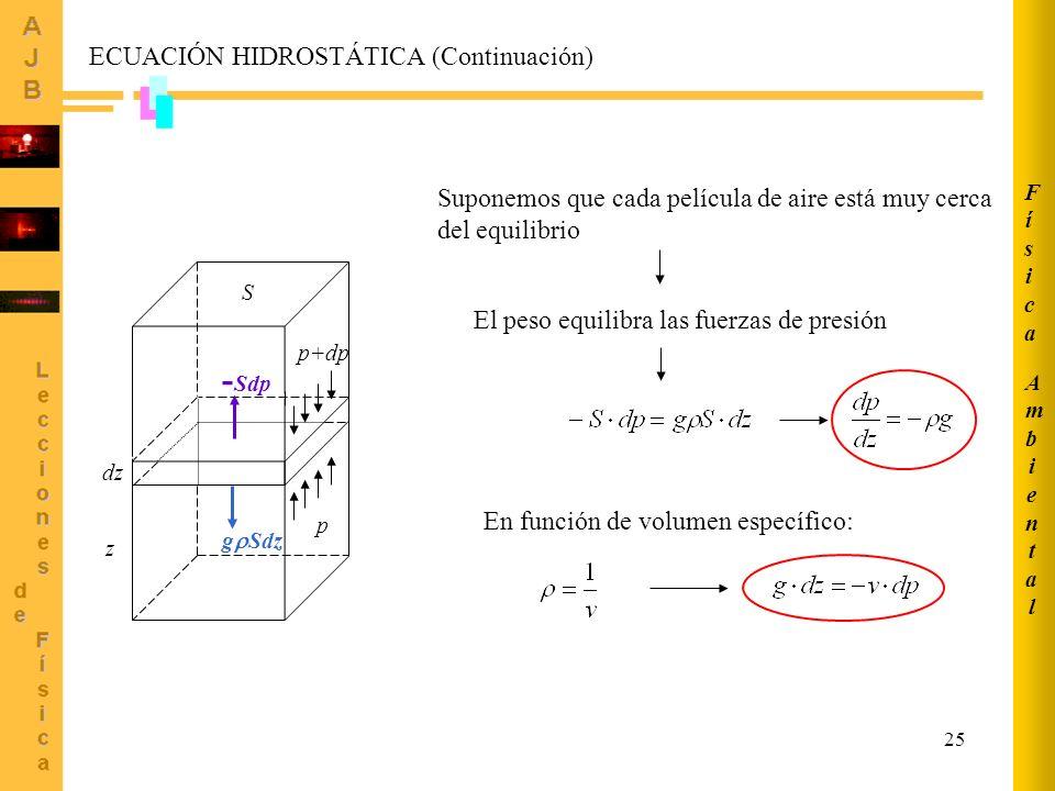 p+dp -Sdp dz p gSdz z ECUACIÓN HIDROSTÁTICA (Continuación)