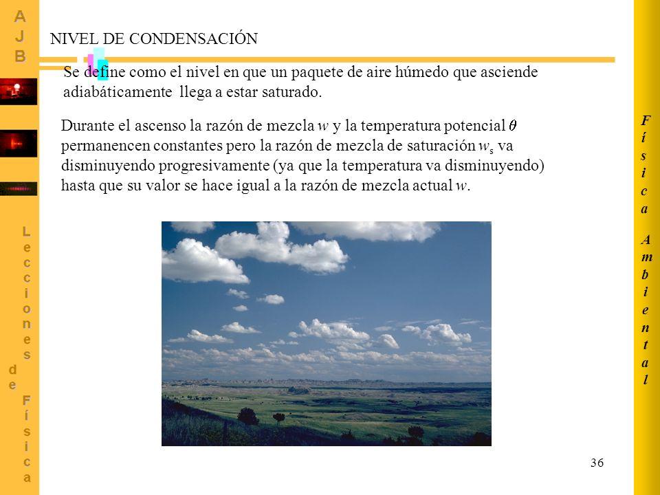 Ambiental Física. NIVEL DE CONDENSACIÓN.