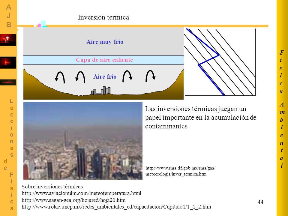 Ambiental Física. Inversión térmica. Aire muy frío. Capa de aire caliente. Aire frío.