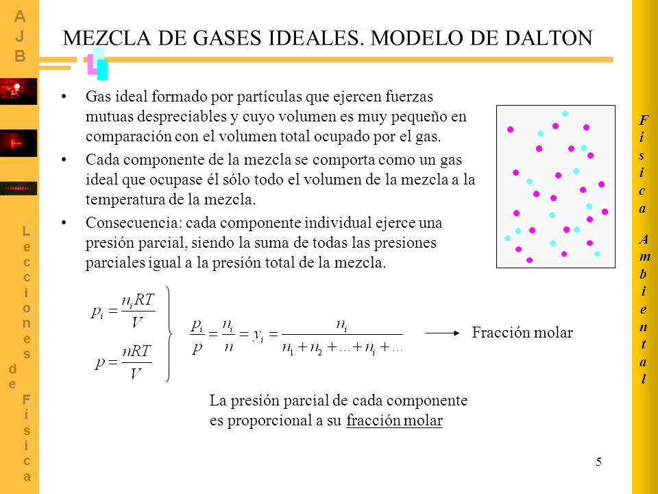 MEZCLA DE GASES IDEALES. MODELO DE DALTON