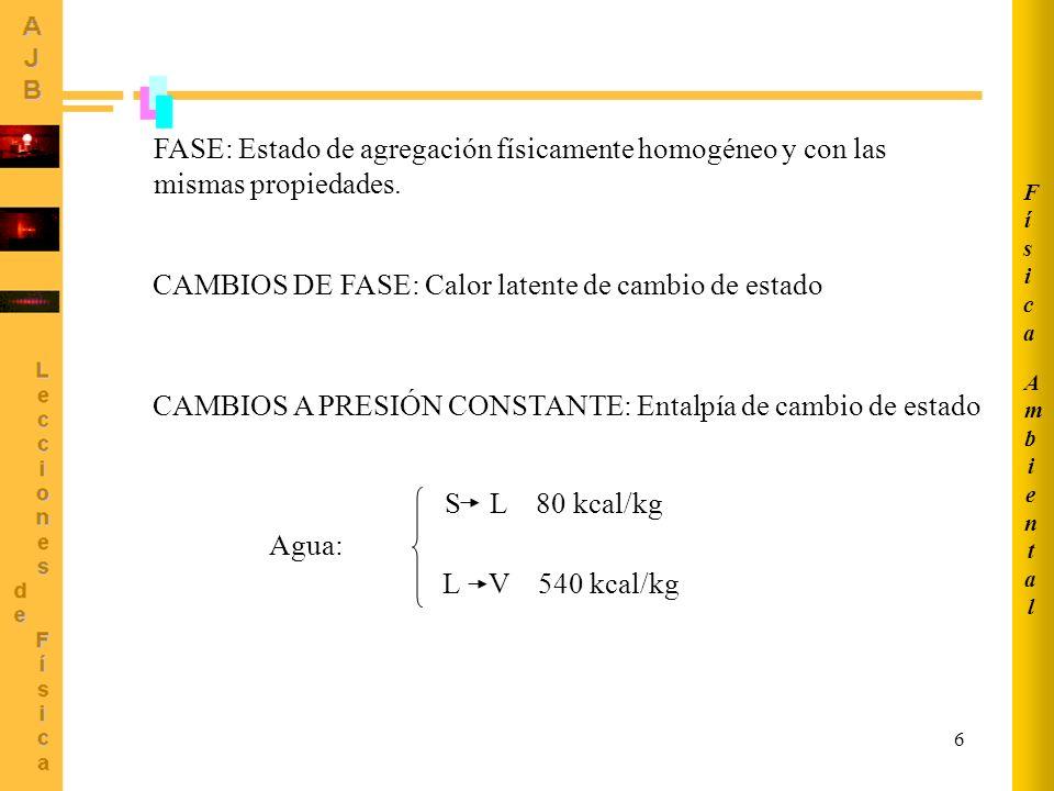 FASE: Estado de agregación físicamente homogéneo y con las