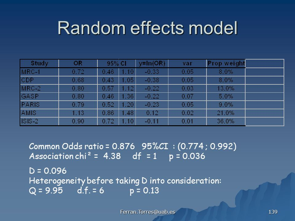 Random effects model Common Odds ratio = 0.876 95%CI : (0.774 ; 0.992)