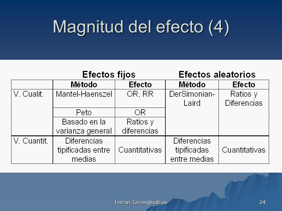 Magnitud del efecto (4) Ferran.Torres@uab.es