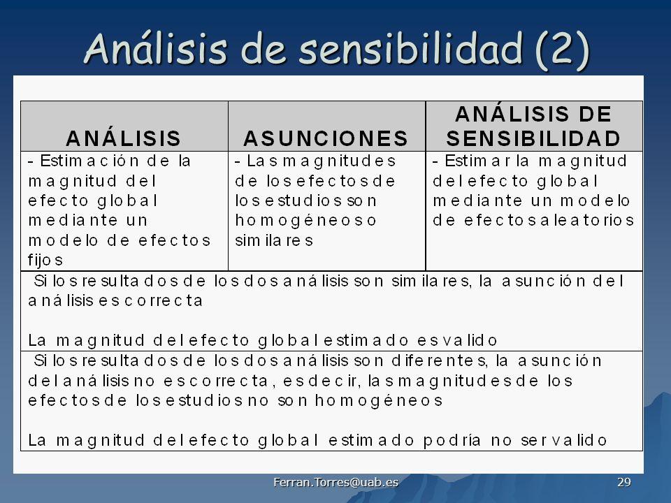 Análisis de sensibilidad (2)