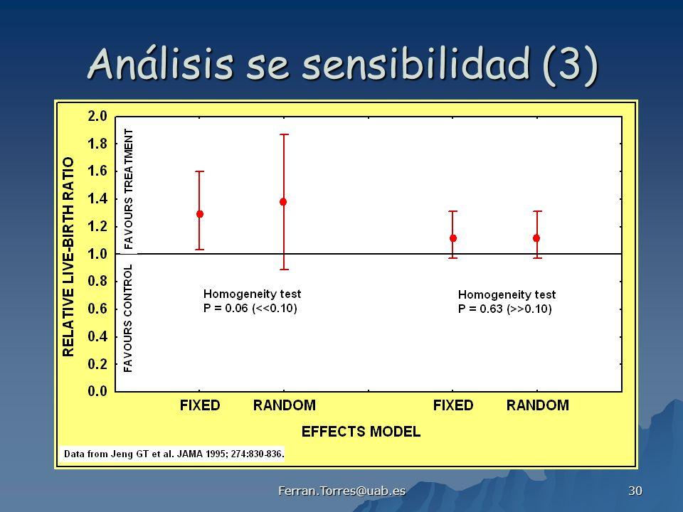 Análisis se sensibilidad (3)