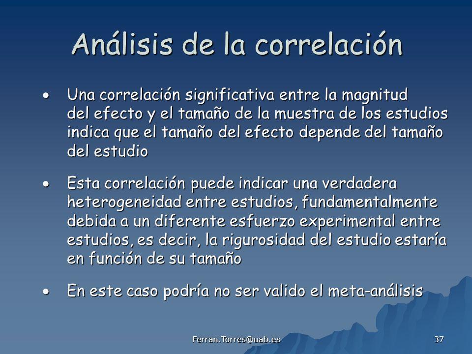 Análisis de la correlación