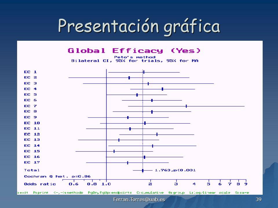 Presentación gráfica Ferran.Torres@uab.es