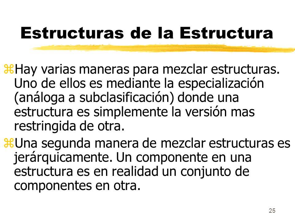 Estructuras de la Estructura