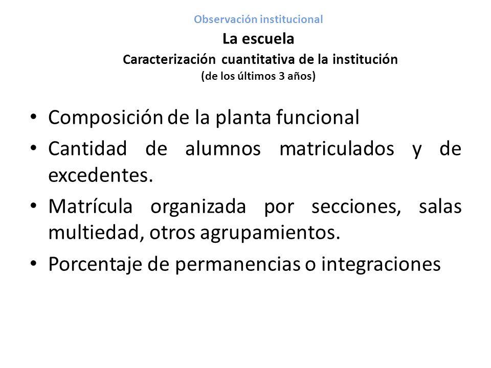 Composición de la planta funcional