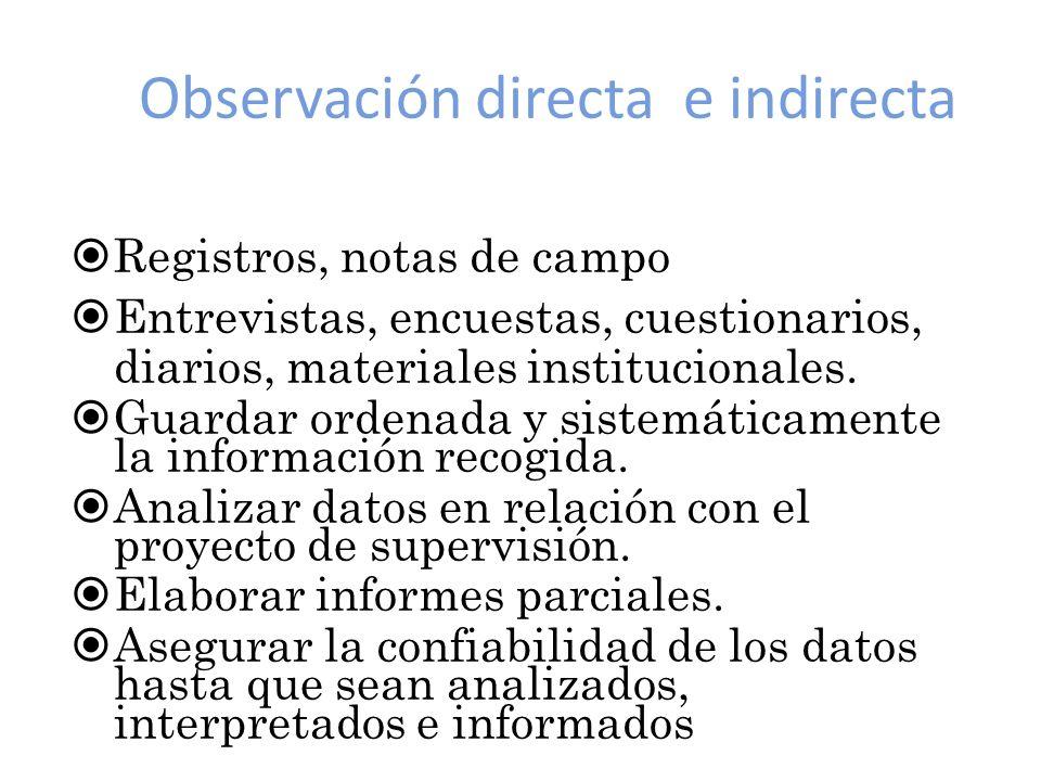 Observación directa e indirecta