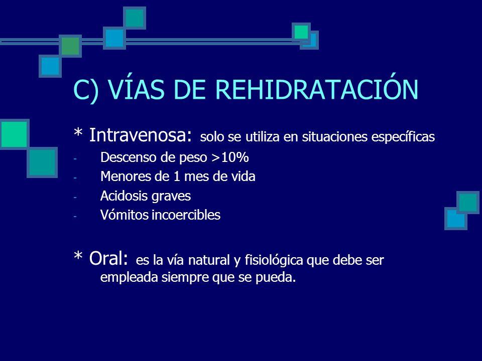 C) VÍAS DE REHIDRATACIÓN