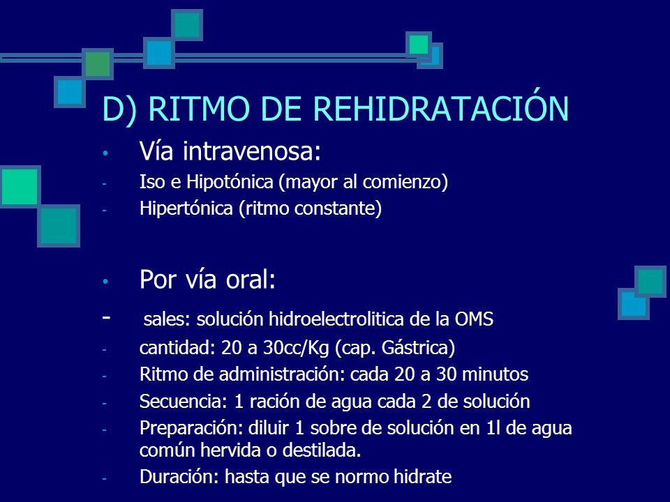 D) RITMO DE REHIDRATACIÓN