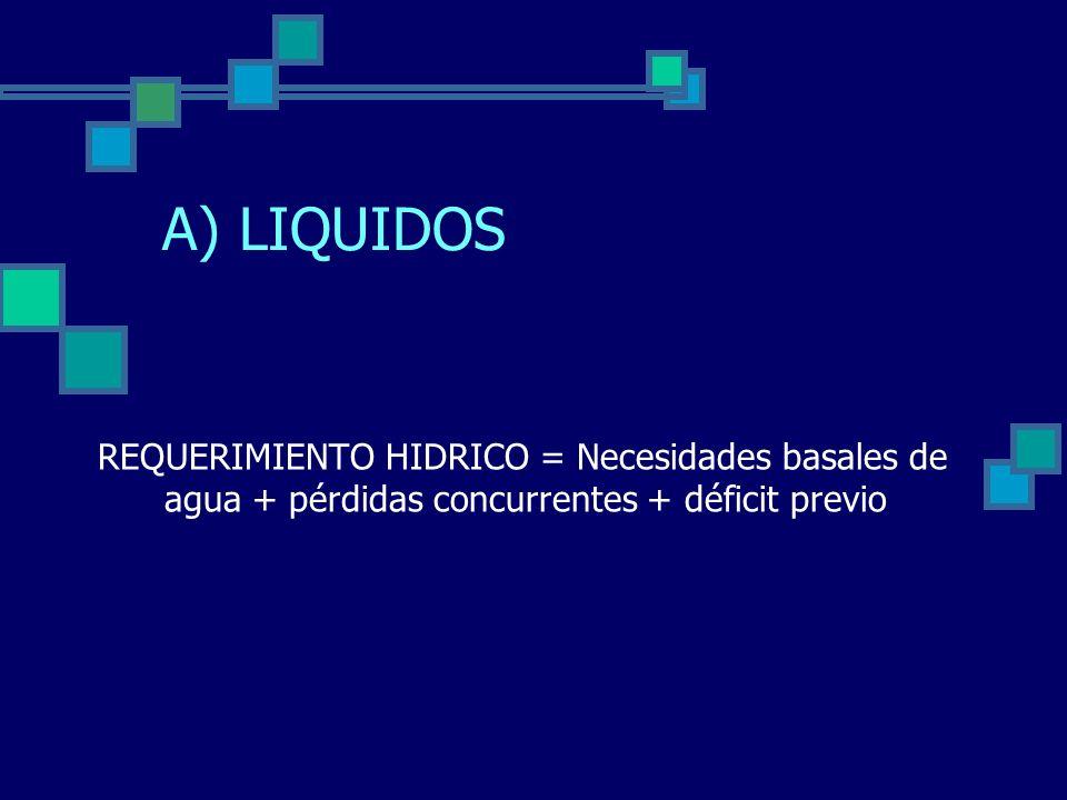 A) LIQUIDOS REQUERIMIENTO HIDRICO = Necesidades basales de agua + pérdidas concurrentes + déficit previo.