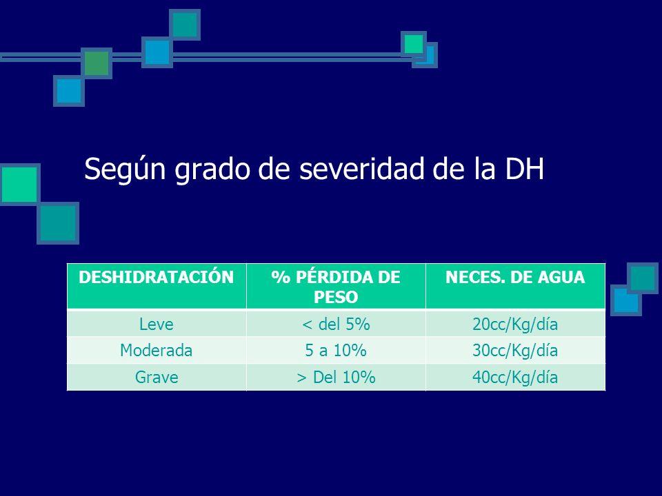 Según grado de severidad de la DH