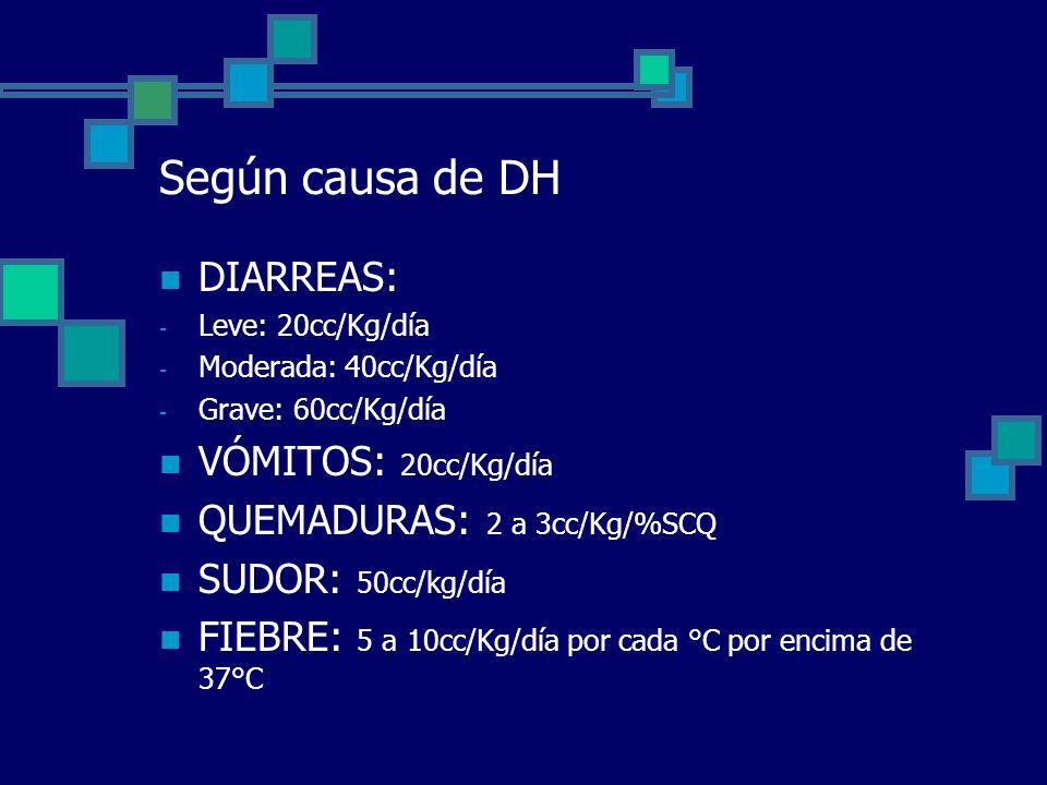 Según causa de DH DIARREAS: VÓMITOS: 20cc/Kg/día