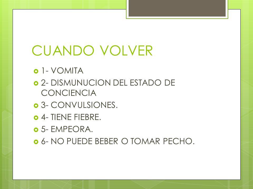 CUANDO VOLVER 1- VOMITA 2- DISMUNUCION DEL ESTADO DE CONCIENCIA