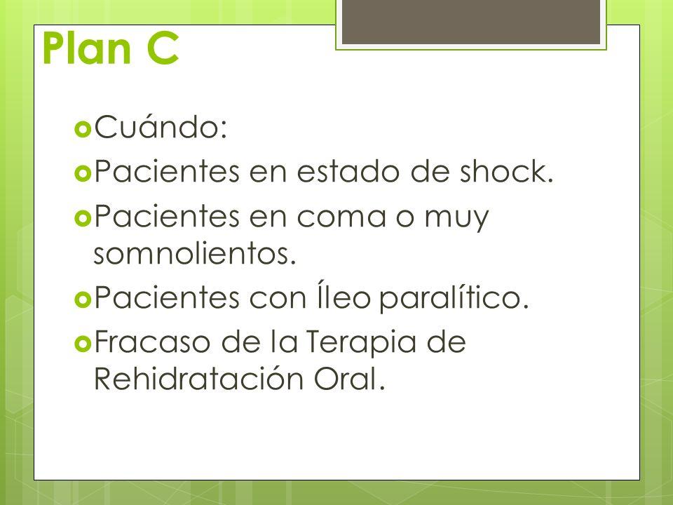 Plan C Cuándo: Pacientes en estado de shock.