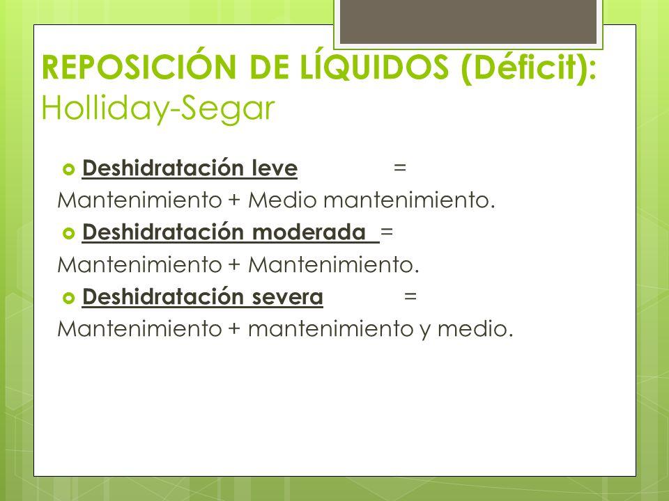 REPOSICIÓN DE LÍQUIDOS (Déficit): Holliday-Segar