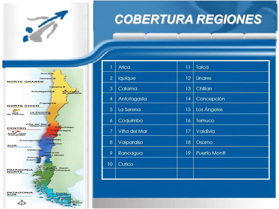 COBERTURA REGIONES 1 Arica 11 Talca 2 Iquique 12 Linares 3 Calama 13