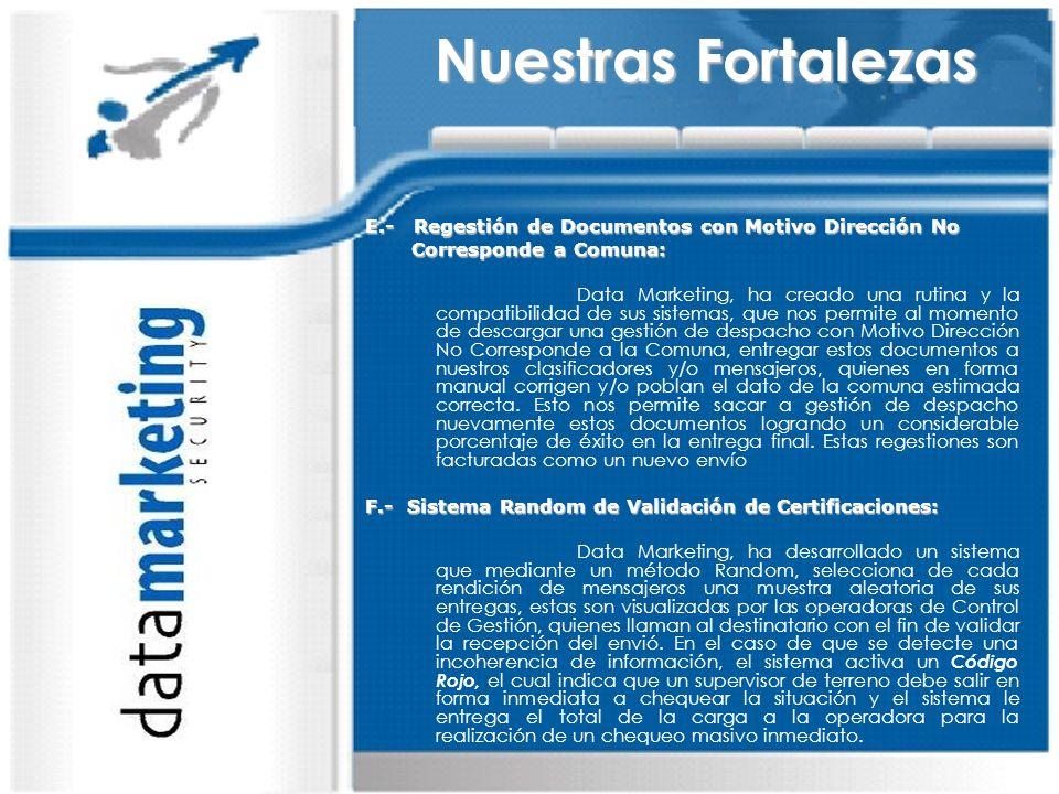 Nuestras Fortalezas E.- Regestión de Documentos con Motivo Dirección No. Corresponde a Comuna: