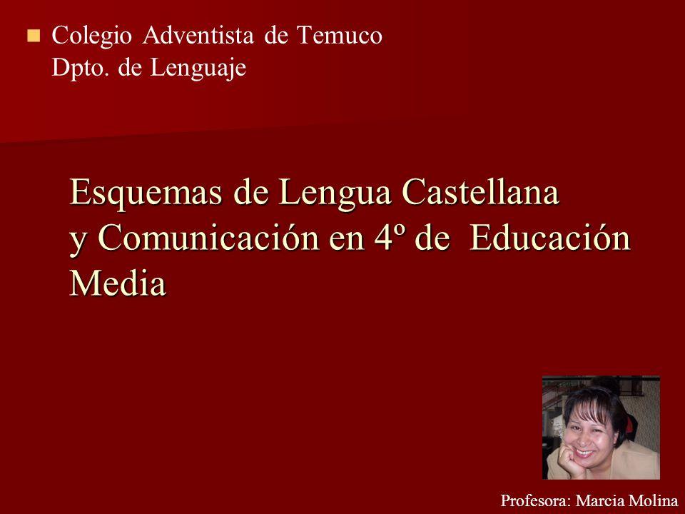 Esquemas de Lengua Castellana y Comunicación en 4º de Educación Media