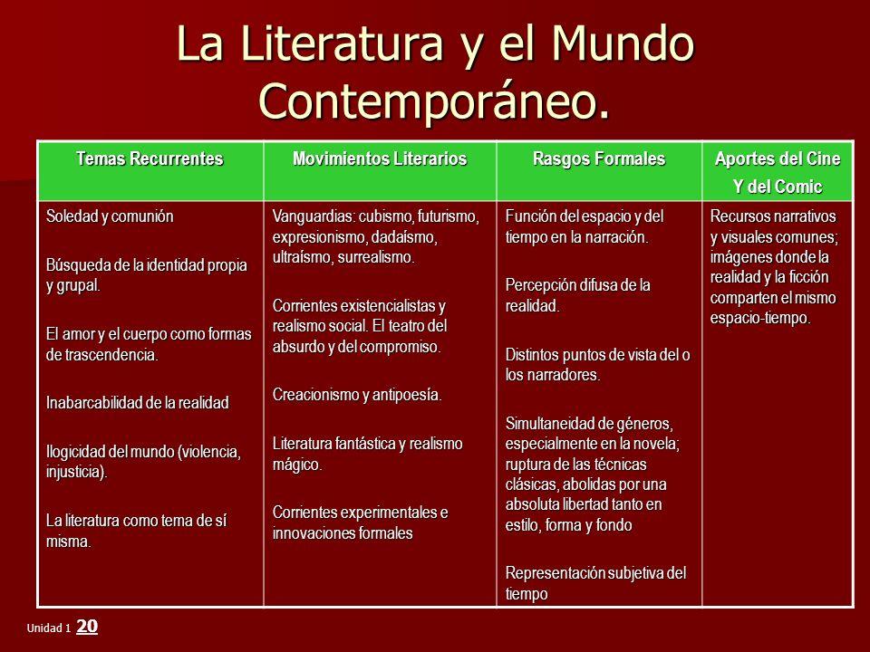 Esquemas de lengua castellana y comunicaci n en 4 de for Estilo literario contemporaneo