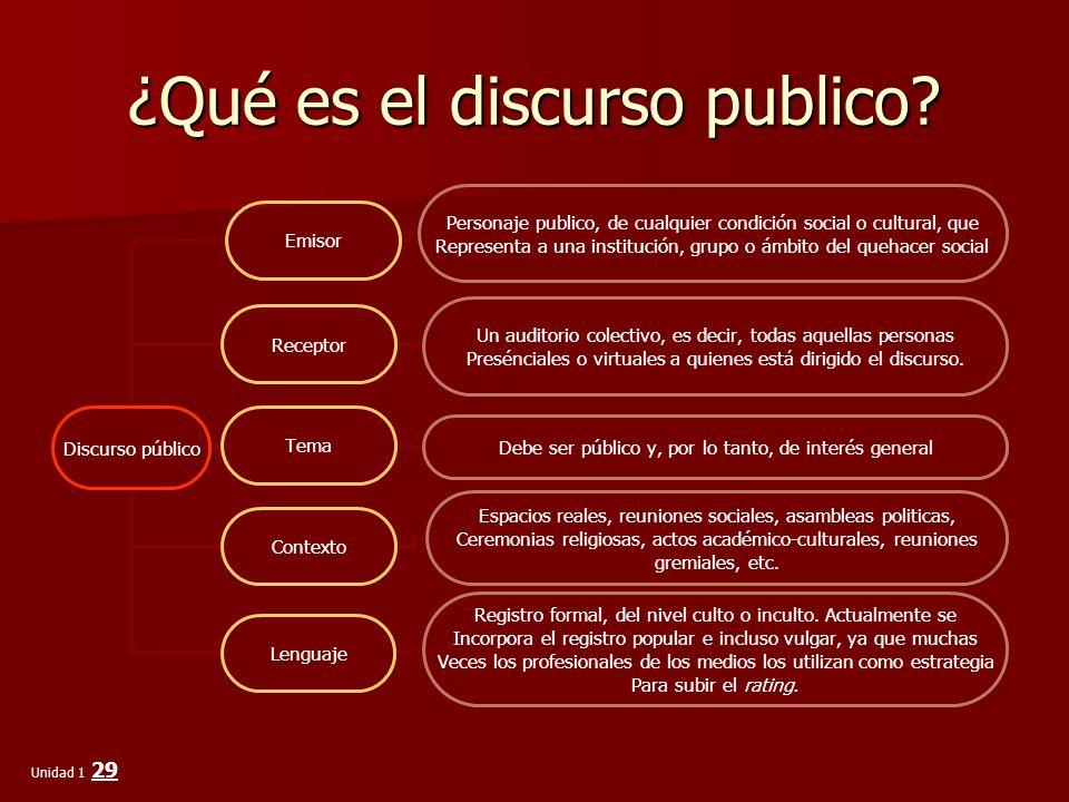 ¿Qué es el discurso publico