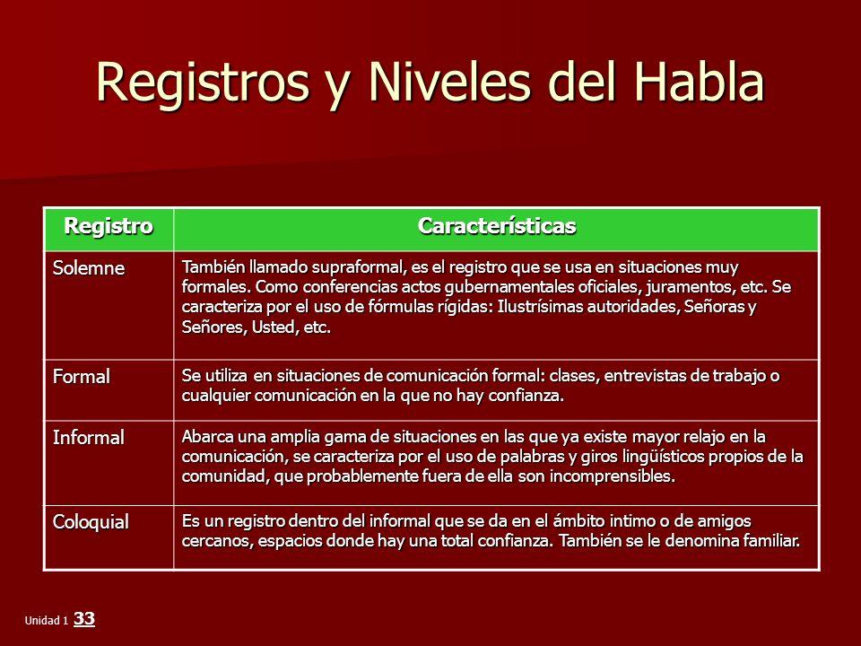 Registros y Niveles del Habla