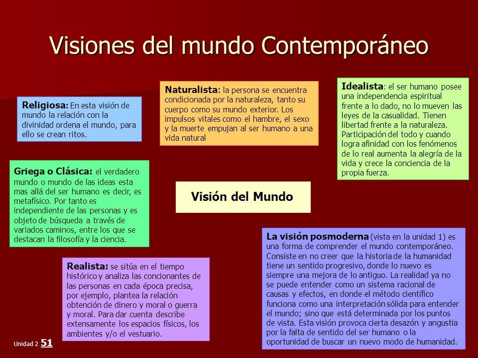 Visiones del mundo Contemporáneo