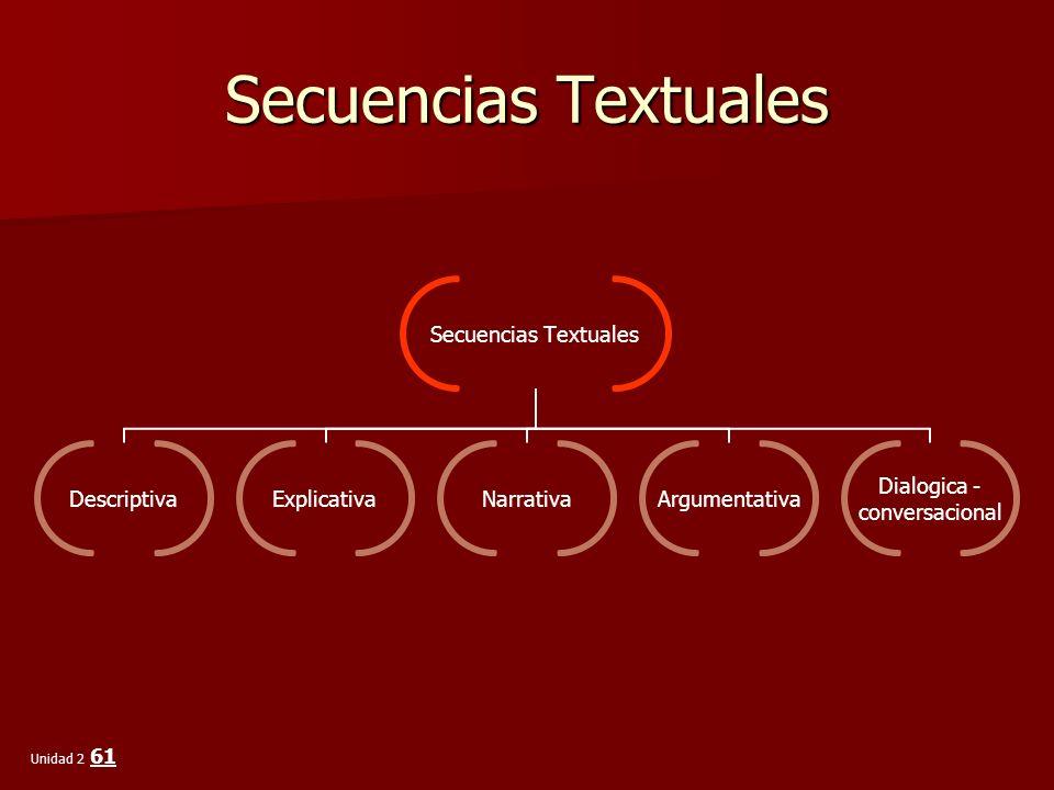 Secuencias Textuales Unidad 2 61