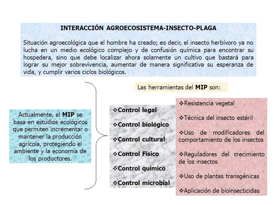 INTERACCIÓN AGROECOSISTEMA-INSECTO-PLAGA